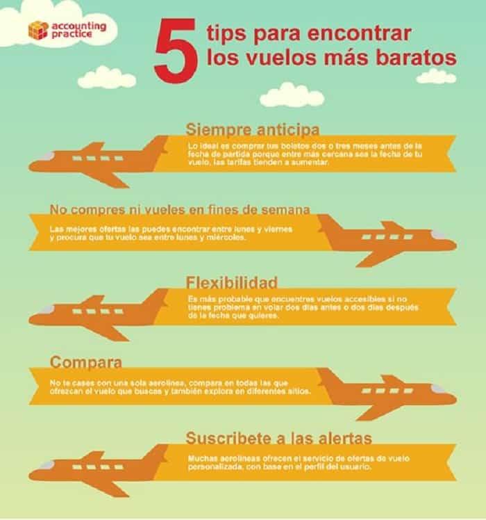 La lista de tips para encontrar vuelos baratos