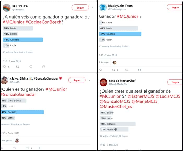 Encuestas en Twitter sobre la final de 'Masterchef Junior 5'